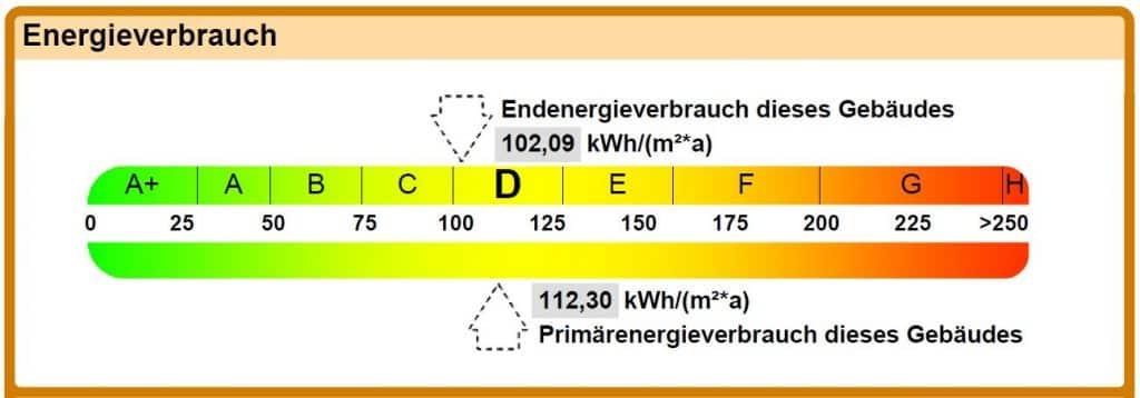 Energieausweis 3FH Stein
